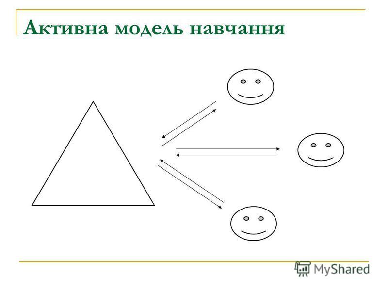 Активна модель навчання
