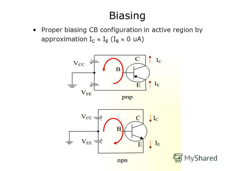 Biasing Proper biasing CB configuration in active region by approximation I C I E (I B 0 uA)