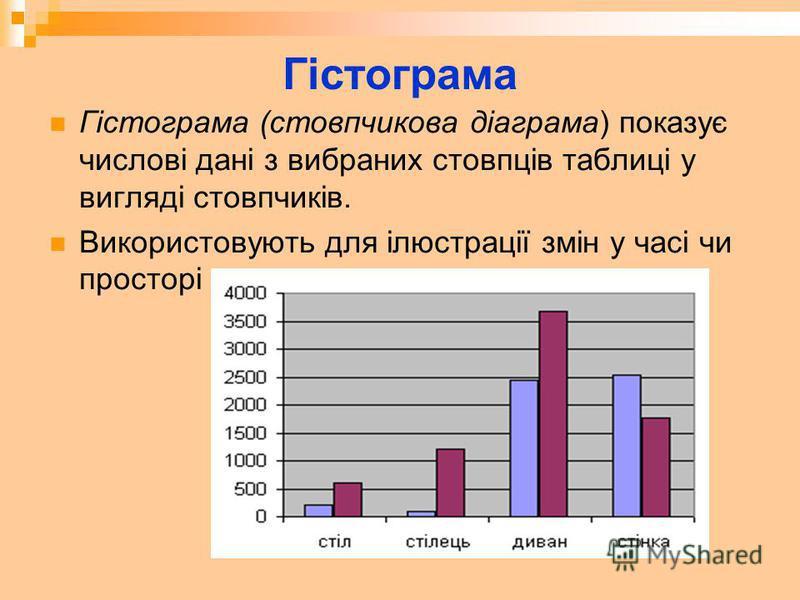 Гістограма Гістограма (стовпчикова діаграма) показує числові дані з вибраних стовпців таблиці у вигляді стовпчиків. Використовують для ілюстрації змін у часі чи просторі