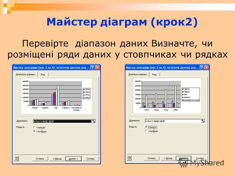 Майстер діаграм (крок2) Перевірте діапазон даних Визначте, чи розміщені ряди даних у стовпчиках чи рядках