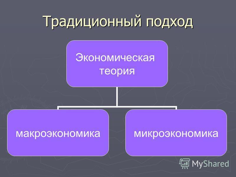 Традиционный подход Экономическая теория макроэкономикамикроэкономика