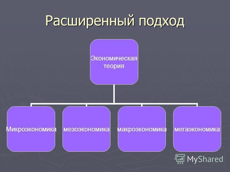 Расширенный подход Экономическая теория Микроэкономикамезоэкономикамакроэкономикамегаэкономика