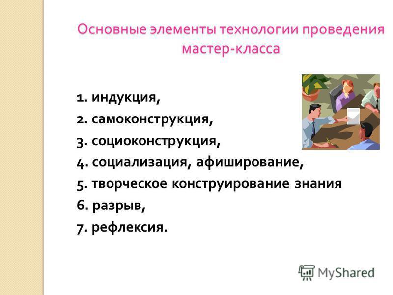 Основные элементы технологии проведения мастер - класса 1. индукция, 2. само конструкция, 3. социоконструкция, 4. социализация, афиширование, 5. творческое конструирование знания 6. разрыв, 7. рефлексия.