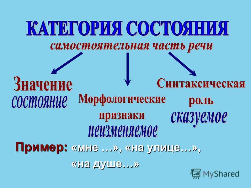 Пример: «мне …», «на улице…», «на душе…» «на душе…»