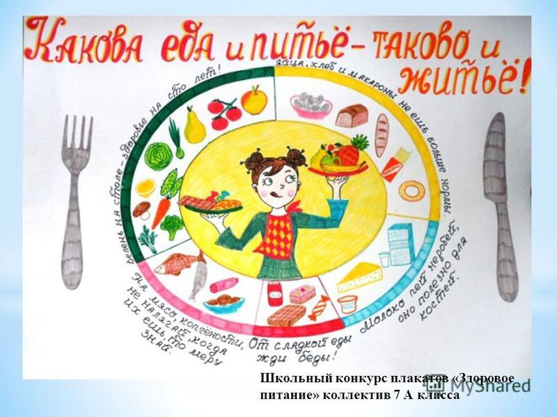 Школьный конкурс плакатов «Здоровое питание» коллектив 7 А класса