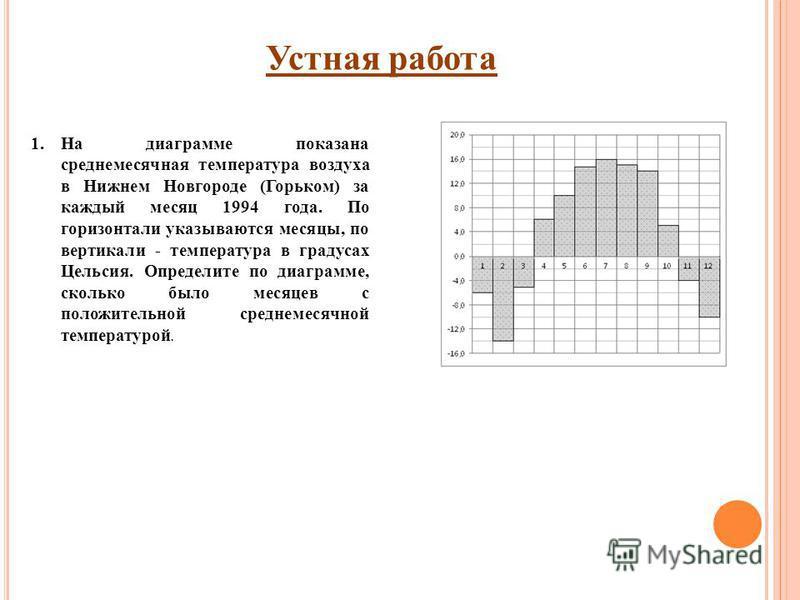1. На диаграмме показана среднемесячная температура воздуха в Нижнем Новгороде (Горьком) за каждый месяц 1994 года. По горизонтали указываются месяцы, по вертикали - температура в градусах Цельсия. Определите по диаграмме, сколько было месяцев с поло