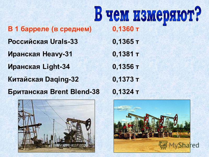 В 1 барреле (в среднем)0,1360 т Российская Urals-330,1365 т Иранская Heavy-310,1381 т Иранская Light-340,1356 т Китайская Daqing-320,1373 т Британская Brent Blend-380,1324 т