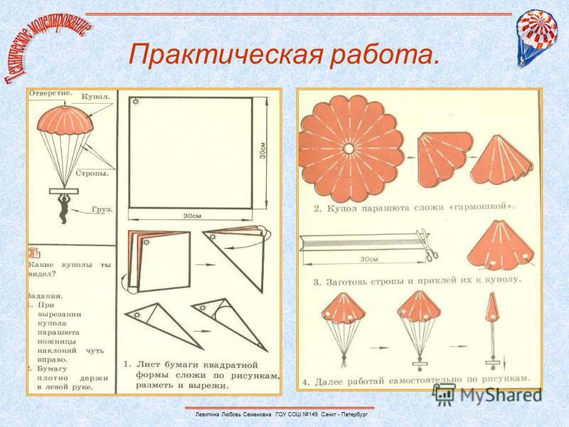 Левитина Любовь Семеновна ГОУ СОШ 149 Санкт - Петербург Практическая работа.