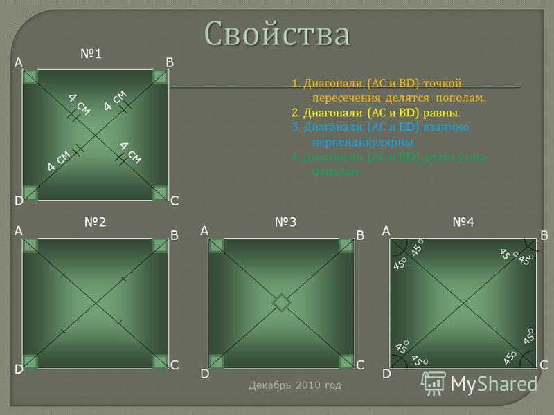 1. Диагонали ( АС и В D) точкой пересечения делятся пополам. 2. Диагонали ( АС и В D) равны. 3. Диагонали ( АС и В D) взаимно перпендикулярны. 4. Диагонали ( АС и В D) делят углы пополам. Декабрь 2010 год А ААА В В ВВ С С СС D D DD 1 234 45 О О О О О