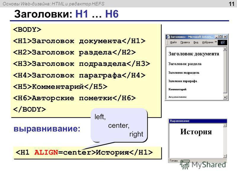 Основы Web-дизайна: HTML и редактор HEFS 11 Заголовки: H1 … H6 Заголовок документа Заголовок раздела Заголовок подраздела Заголовок параграфа Комментарий Авторские пометки Заголовок документа Заголовок раздела Заголовок подраздела Заголовок параграфа