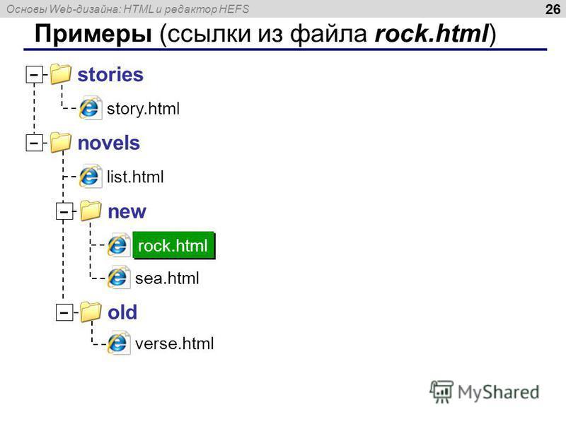 Основы Web-дизайна: HTML и редактор HEFS 26 Примеры (ссылки из файла rock.html) story.html stories – novels – new – old – list.html sea.html verse.html rock.html