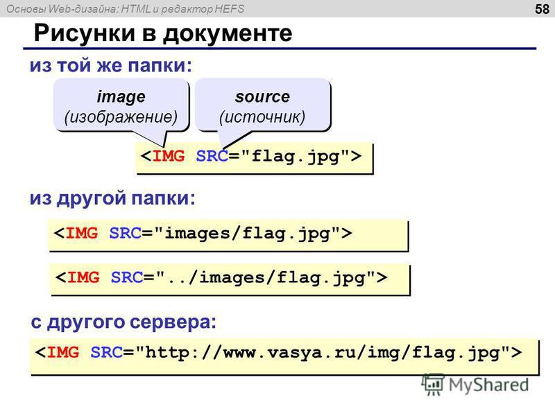 Основы Web-дизайна: HTML и редактор HEFS 58 Рисунки в документе из той же папки: из другой папки: с другого сервера: image (изображение) source (источник)