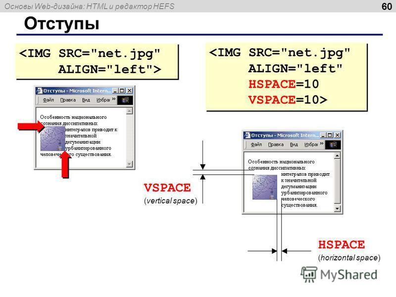 Основы Web-дизайна: HTML и редактор HEFS 60 Отступы VSPACE (vertical space) HSPACE (horizontal space)