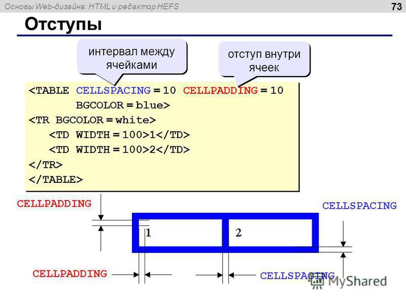 Основы Web-дизайна: HTML и редактор HEFS 73 Отступы <TABLE CELLSPACING = 10 CELLPADDING = 10 BGCOLOR = blue> 1 2 <TABLE CELLSPACING = 10 CELLPADDING = 10 BGCOLOR = blue> 1 2 интервал между ячейками отступ внутри ячеек CELLSPACING CELLPADDING