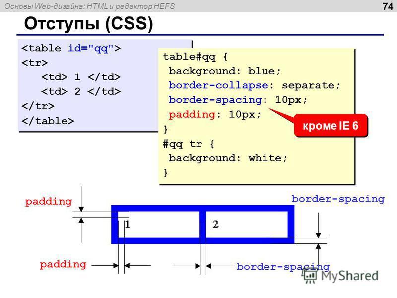 Основы Web-дизайна: HTML и редактор HEFS 74 Отступы (CSS) 1 2 1 2 border-spacing padding table#qq { background: blue; border-collapse: separate; border-spacing: 10px; padding: 10px; } #qq tr { background: white; } table#qq { background: blue; border-