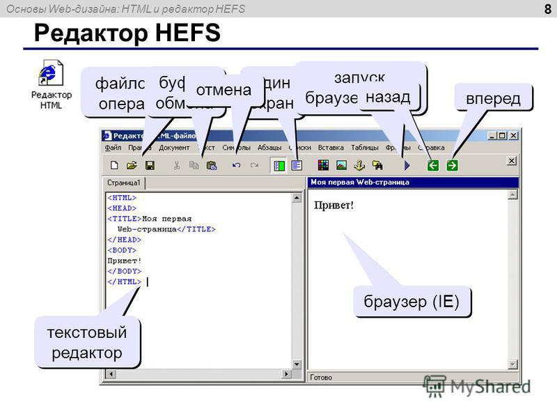 Основы Web-дизайна: HTML и редактор HEFS 8 Редактор HEFS файловые операции буфер обмена один экран запуск браузера (F9) запуск браузера (F9) назад вперед текстовый редактор браузер (IE) отмена