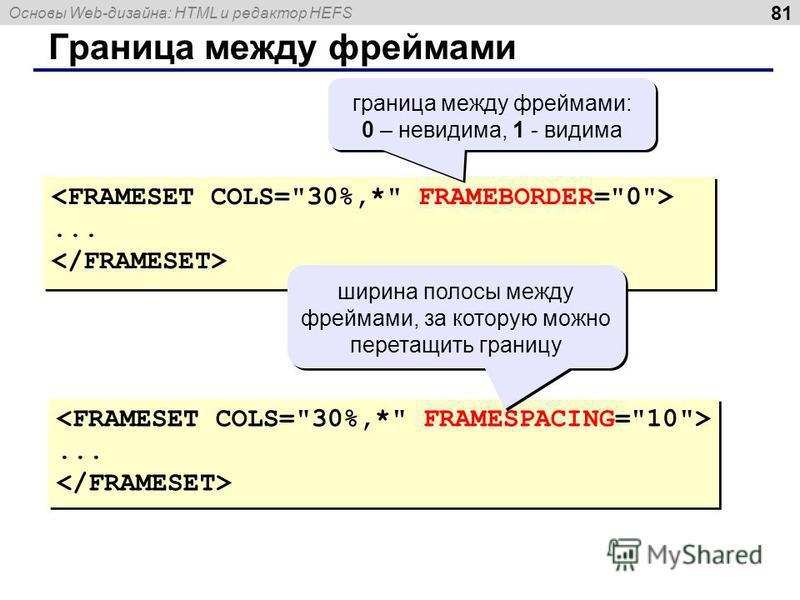 Основы Web-дизайна: HTML и редактор HEFS 81 Граница между фреймами............ граница между фреймами: 0 – невидима, 1 - видима граница между фреймами: 0 – невидима, 1 - видима ширина полосы между фреймами, за которую можно перетащить границу