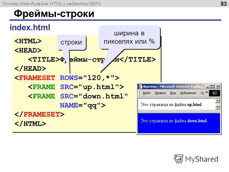 Основы Web-дизайна: HTML и редактор HEFS 83 Фреймы-строки index.html Фреймы-строки <FRAME SRC=down.html NAME=qq> Фреймы-строки <FRAME SRC=down.html NAME=qq> строки ширина в пикселях или %