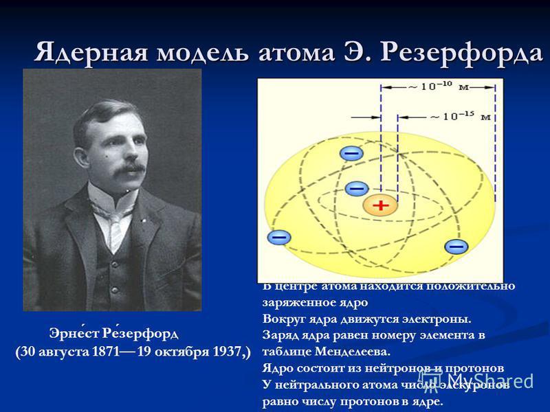 Ядерная модель атома Э. Резерфорда Эрнест Резерфорд (30 августа 1871 19 октября 1937,) В центре атома находится положительно заряженное ядро Вокруг ядра движутся электроны. Заряд ядра равен номеру элемента в таблице Менделеева. Ядро состоит из нейтро