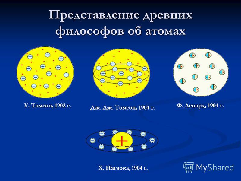 Представление древних философов об атомах У. Томсон, 1902 г. Дж. Дж. Томсон, 1904 г. Ф. Ленард, 1904 г. Х. Нагаока, 1904 г.
