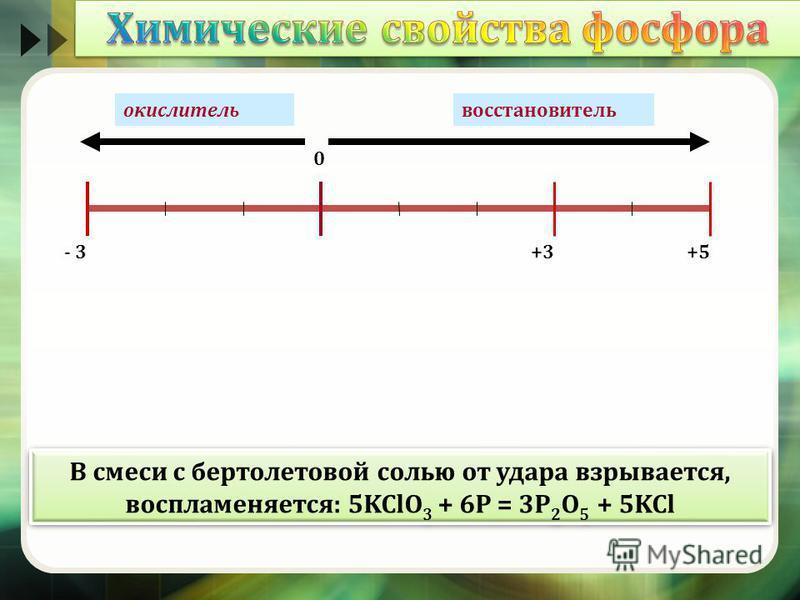 восстановитель окислитель 0 - 3+3+5 В смеси с бертолетовой солью от удара взрывается, воспламеняется : 5KClO 3 + 6P = 3P 2 O 5 + 5KCl