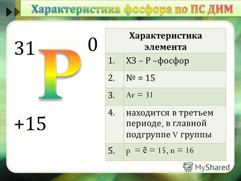 Характеристика элемента 1. ХЗ – Р – фосфор 2. = 15 3. Ar = 31 4. находится в третьем периоде, в главной подгруппе V группы 5. p = ē = 15, n = 16 0 31 +15