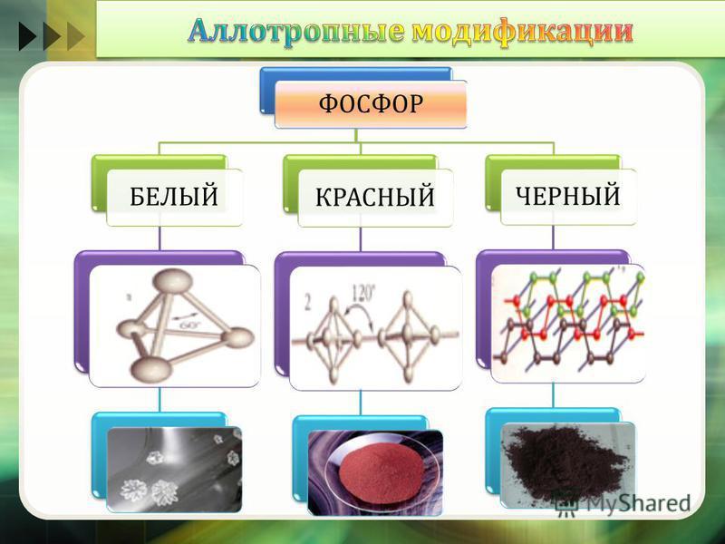ФОСФОР БЕЛЫЙ КРАСНЫЙ ЧЕРНЫЙ