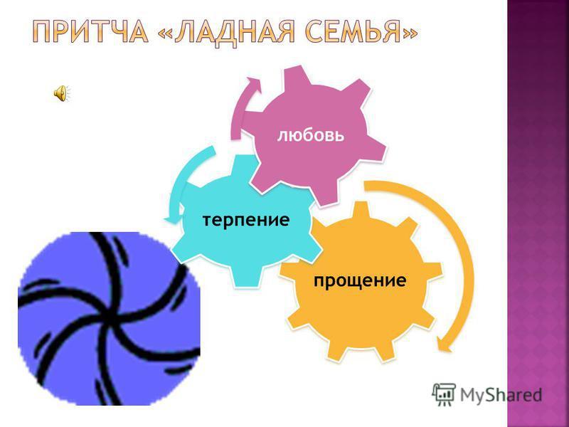 Классный руководитель: Космовский Сергей Сергеевич
