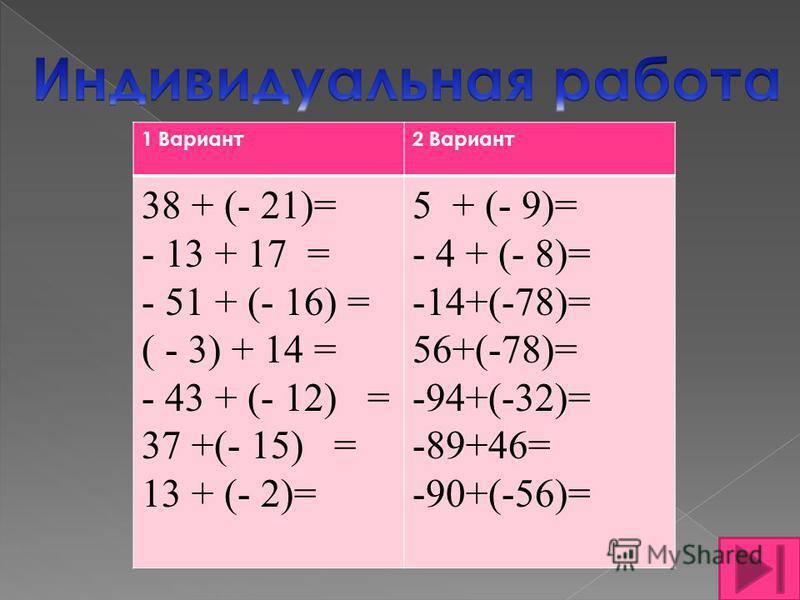1 Вариант 2 Вариант 38 + (- 21)= - 13 + 17 = - 51 + (- 16) = ( - 3) + 14 = - 43 + (- 12) = 37 +(- 15) = 13 + (- 2)= 5 + (- 9)= - 4 + (- 8)= -14+(-78)= 56+(-78)= -94+(-32)= -89+46= -90+(-56)=