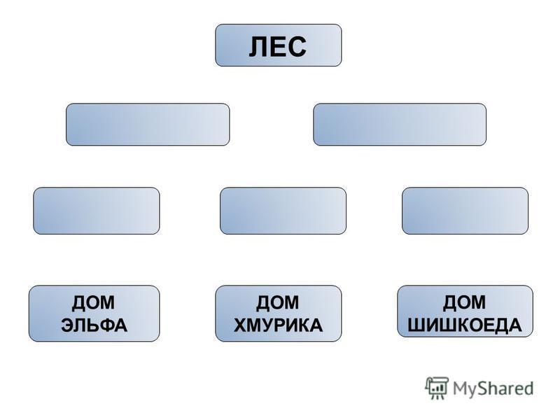 ЛЕС ДОМ ШИШКОЕДА ДОМ ХМУРИКА ДОМ ЭЛЬФА