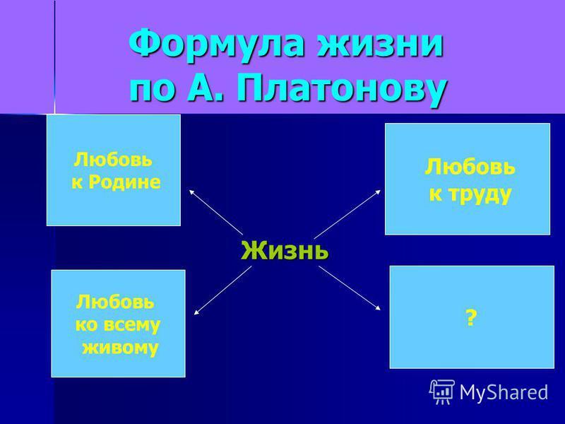 Формула жизни по А. Платонову Жизнь Любовь к Родине Любовь ко всему живому Любовь к труду ?