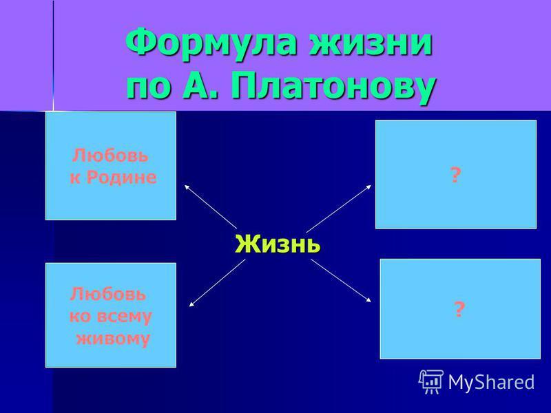 Формула жизни по А. Платонову Жизнь Любовь к Родине Любовь ко всему живому ? ?