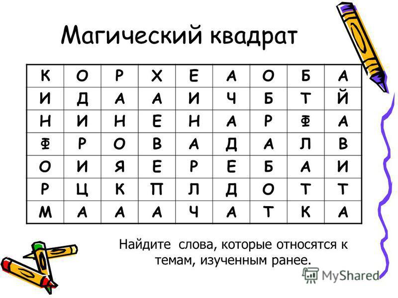 Магический квадрат КОРХЕАОБА ИДААИЧБТЙ НИНЕНАРФА ФРОВАДАЛВ ОИЯЕРЕБАИ РЦКПЛДОТТ МАААЧАТКА Найдите слова, которые относятся к темам, изученным ранее.