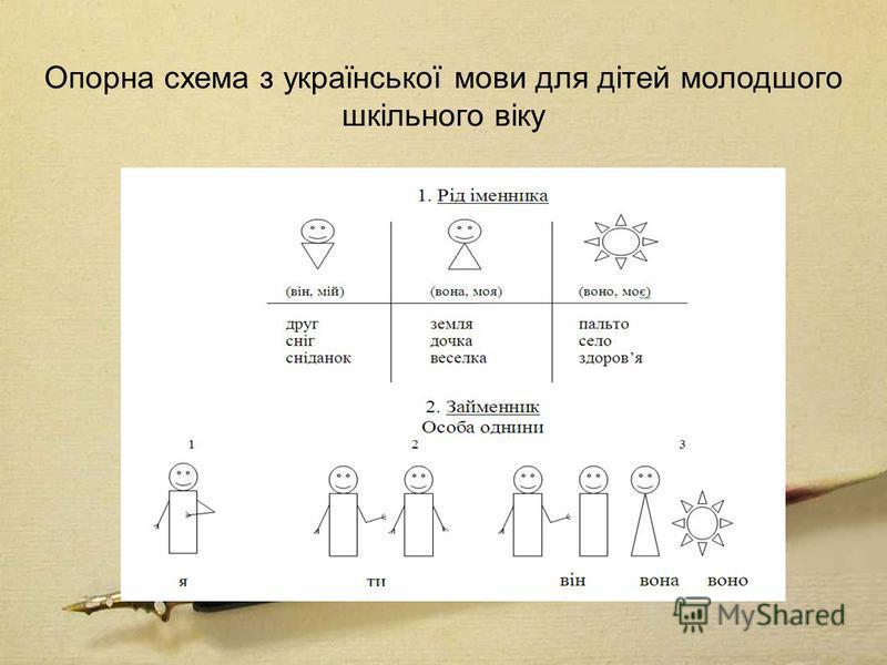 Опорна схема з української мови для дітей молодшого шкільного віку