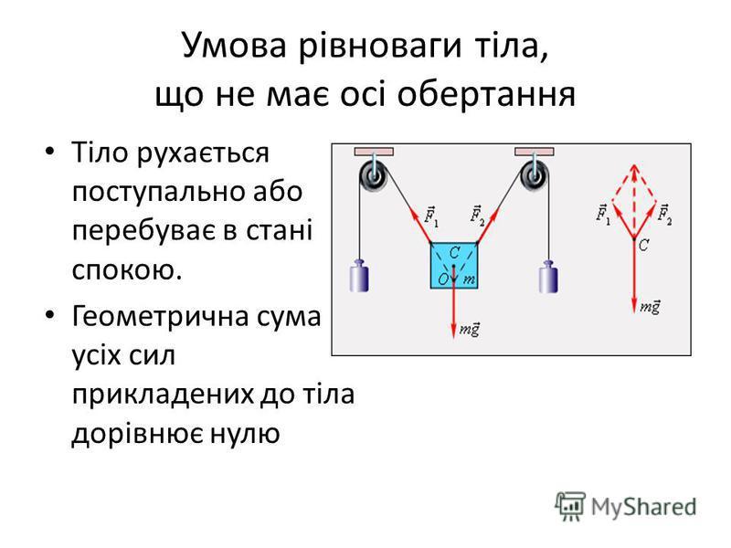 Умова рівноваги тіла, що не має осі обертання Тіло рухається поступально або перебуває в стані спокою. Геометрична сума усіх сил прикладених до тіла дорівнює нулю