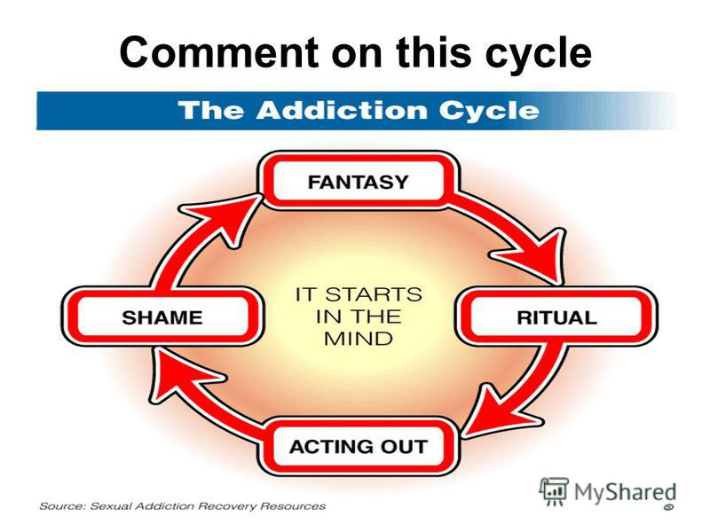 Comment on this cycle