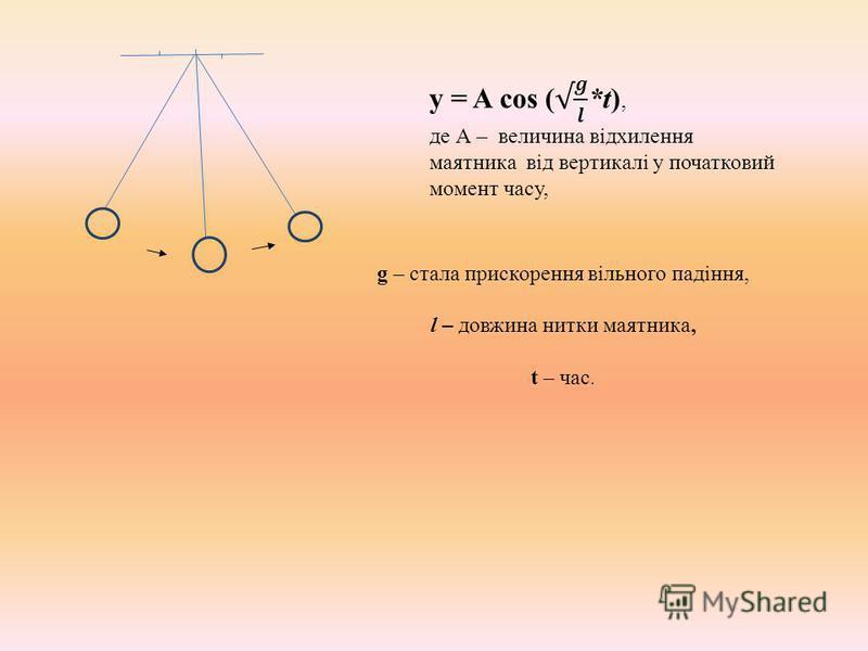 g – стала прискорення вільного падіння, l – довжина нитки маятника, t – час.