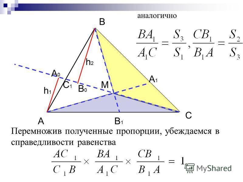 А В С В1В1 С1С1 M A1A1 B0B0 A0A0 h1h1 h2h2 аналогично Перемножив полученные пропорции, убеждаемся в справедливости равенства