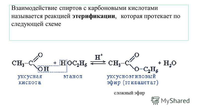 Взаимодействие спиртов с карбоновыми кислотами называется реакцией этерификации, которая протекает по следующей схеме сложный эфир