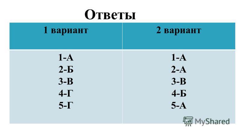 Ответы 1 вариант 2 вариант 1-А 2-Б 3-В 4-Г 5-Г 1-А 2-А 3-В 4-Б 5-А