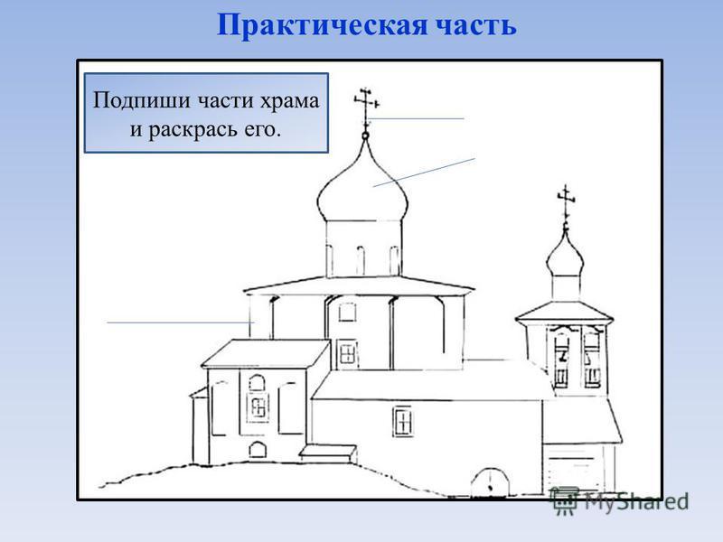 Практическая часть Подпиши части храма и раскрась его.