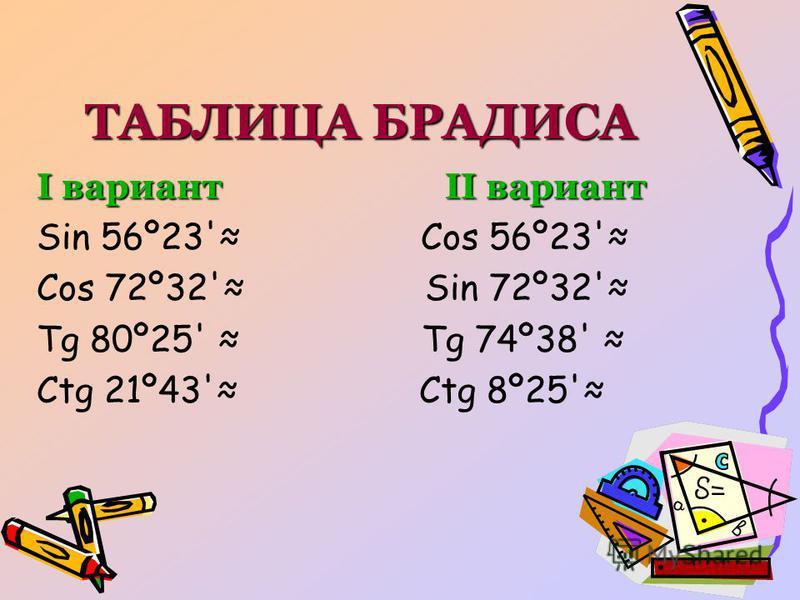 ТАБЛИЦА БРАДИСА I вариант II вариант Sin 56º23' Cos 56º23' Cos 72º32' Sin 72º32' Tg 80º25' Tg 74º38' Ctg 21º43' Ctg 8º25'