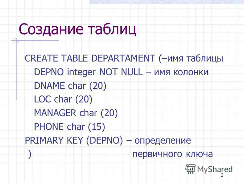 2 Создание таблиц CREATE TABLE DEPARTAMENT (–имя таблицы DEPNO integer NOT NULL – имя колонки DNAME char (20) LOC char (20) MANAGER char (20) PHONE char (15) PRIMARY KEY (DEPNO) – определение ) первичного ключа