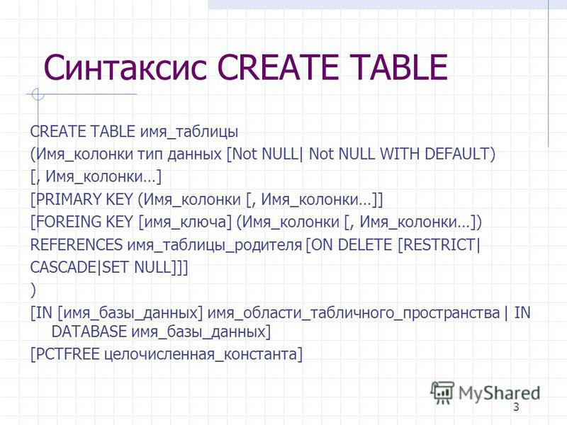3 Синтаксис CREATE TABLE CREATE TABLE имя_таблицы (Имя_колонки тип данных [Not NULL| Not NULL WITH DEFAULT) [, Имя_колонки…] [PRIMARY KEY (Имя_колонки [, Имя_колонки…]] [FOREING KEY [имя_ключа] (Имя_колонки [, Имя_колонки…]) REFERENCES имя_таблицы_ро
