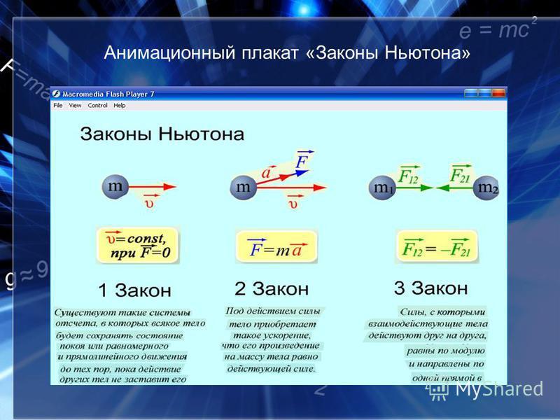 Анимационный плакат «Законы Ньютона»
