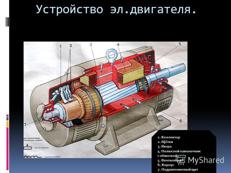 Устройство эл.двигателя.