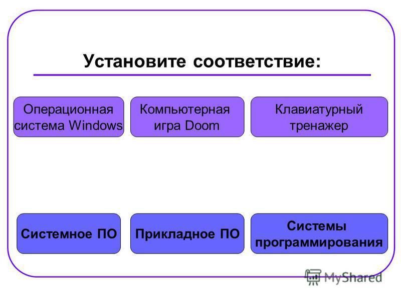 Установите соответствие: Системное ПО Системы программирования Прикладное ПО Операционная система Windows Клавиатурный тренажер Компьютерная игра Doom