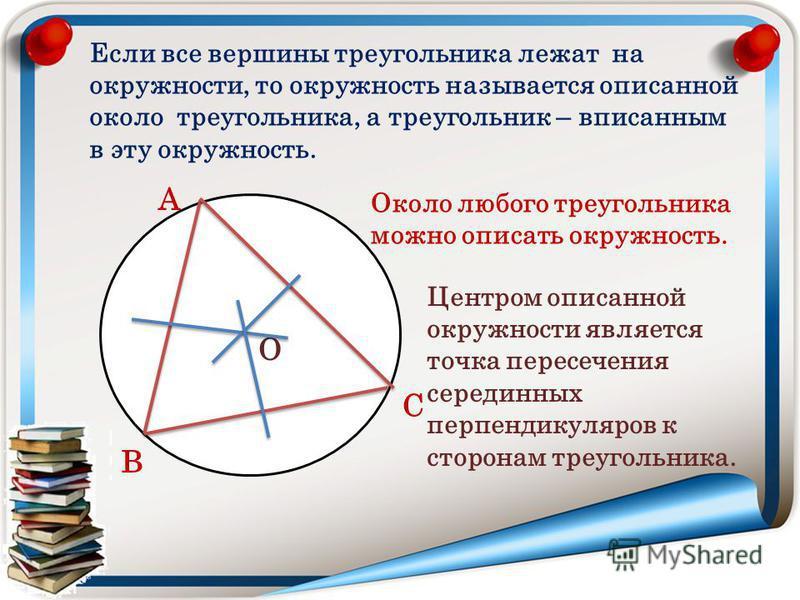 Если все вершины треугольника лежат на окружности, то окружность называется описанной около треугольника, а треугольник – вписанным в эту окружность. О В С Около любого треугольника можно описать окружность. Центром описанной окружности является точк