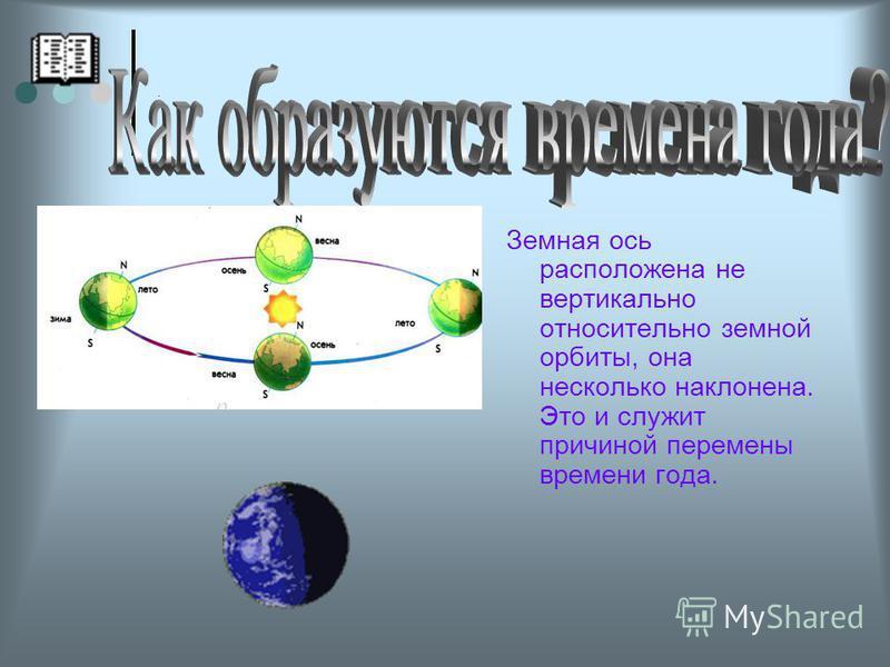 . Земная ось расположена не вертикально относительно земной орбиты, она несколько наклонена. Это и служит причиной перемены времени года.