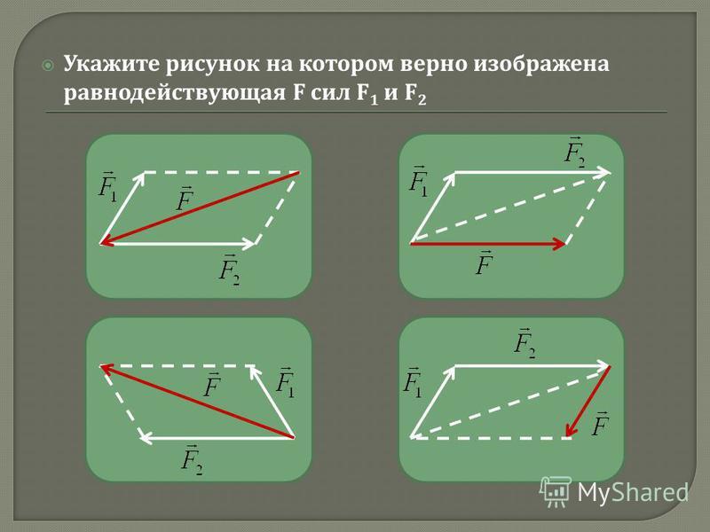 Укажите рисунок на котором верно изображена равнодействующая F сил F 1 и F 2